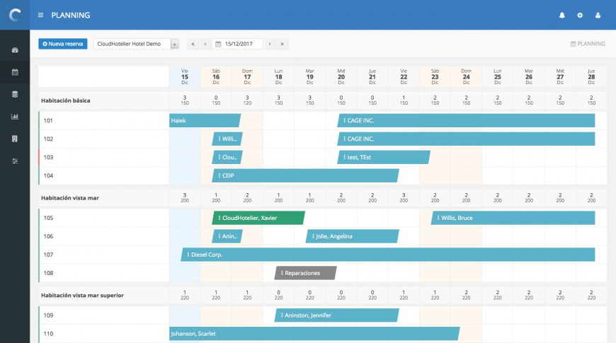 Managing your bookings is easier with CloudHotelier PMS +CRM